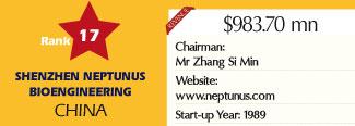 17a-biospectrum-asia-top-20-survey-rank-17-shenzhen-neptunus-bioengineering-china-profile