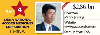 biospectrum-asia-top-20-survey-rank-4-china-national-accord-medicines-china-profile