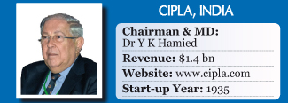 Dr Yusuf Hamied, chairman, Cipla India