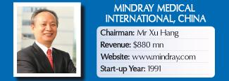Xu Hang of Mindray Medical International