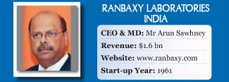 Arun Sawhney of Ranbaxy Laboratories