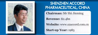 Shenzhen Accord